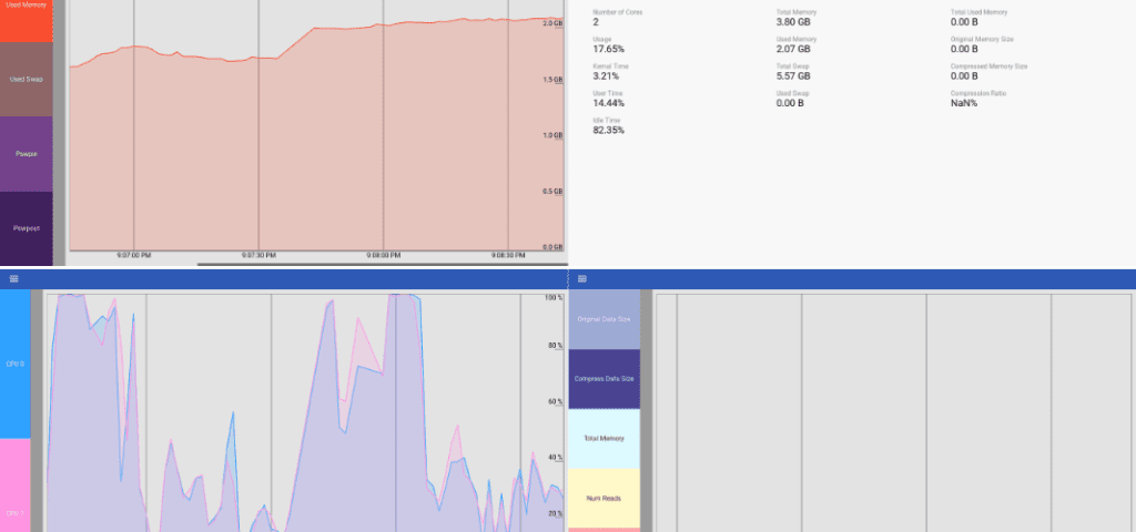 Chromebooks Get Real-time Usage Monitoring